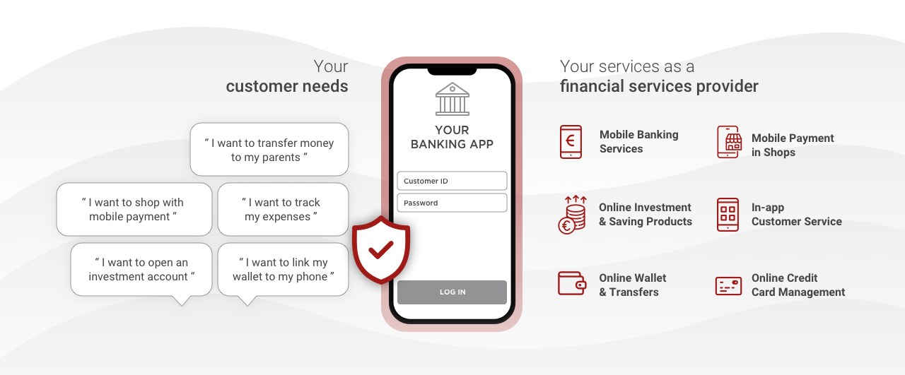 Your secure banking app